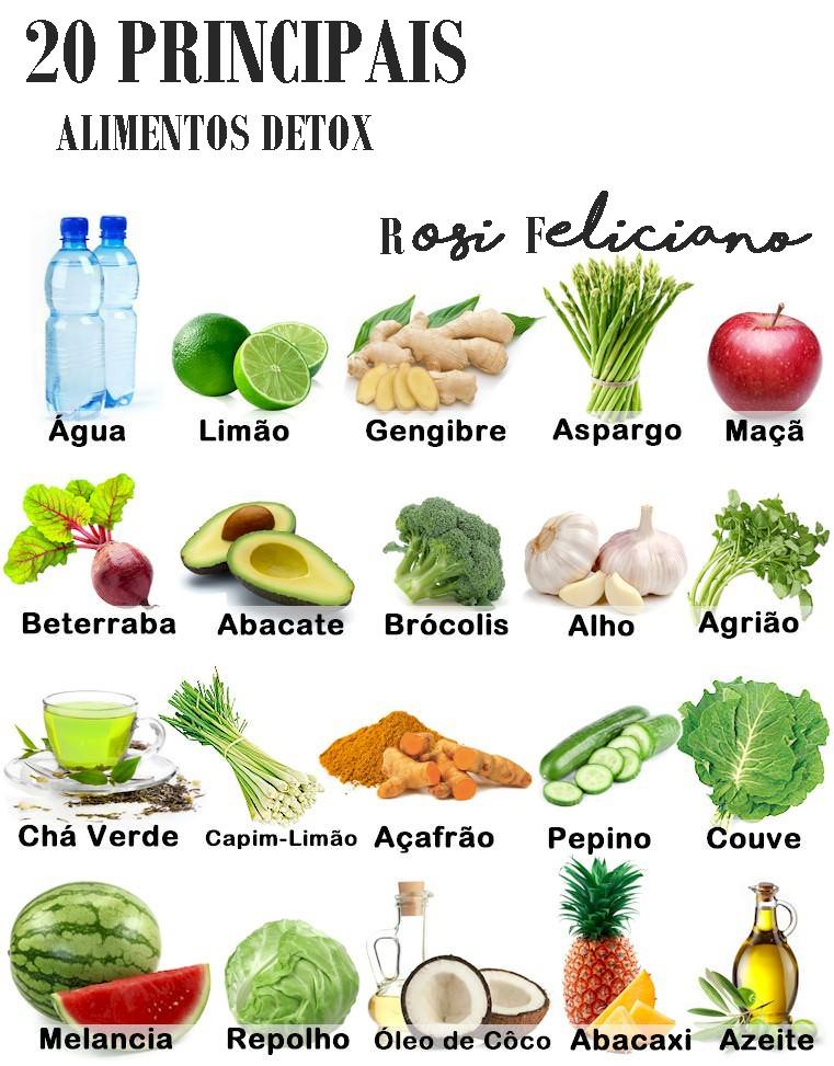 plano detox saúde dieta
